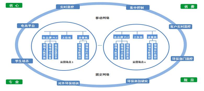 yunying_demo.jpg